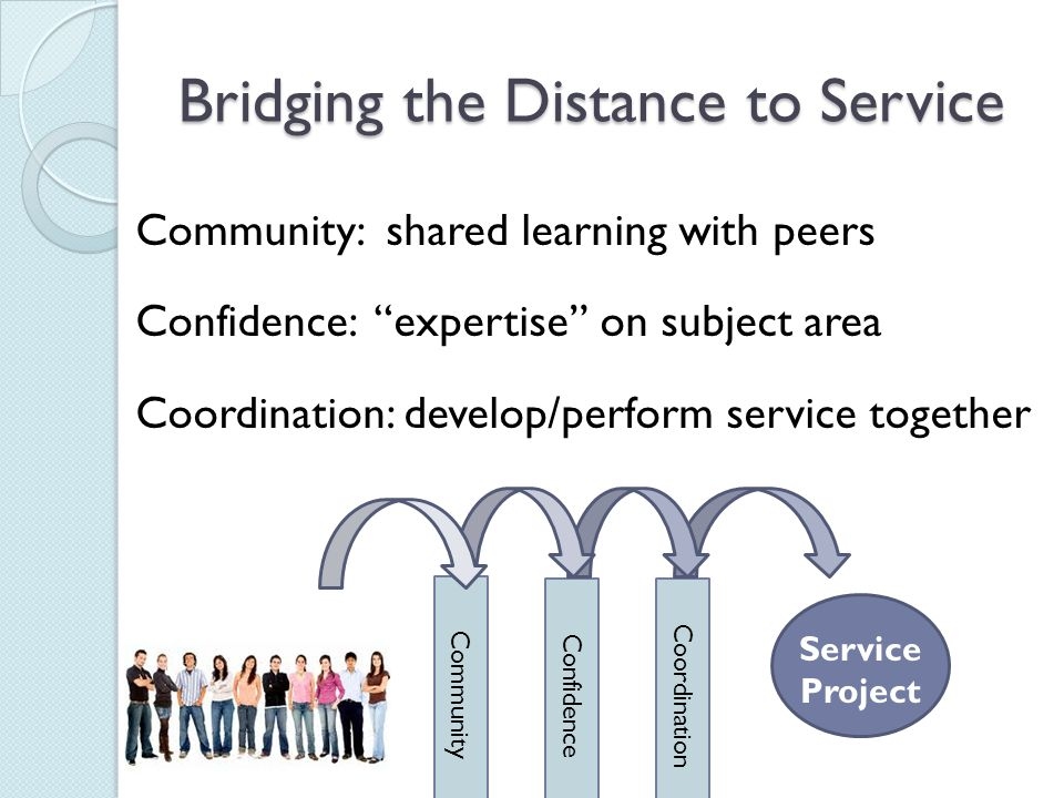 Bridging the Distance to Service Community: shared learning with peers Confidence: expertise on subject area Coordination: develop/perform service together Service Project Community Confidence Coordination