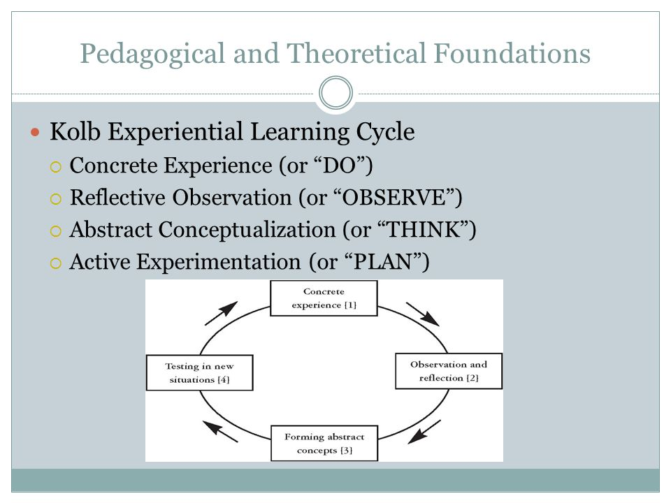 Pedagogical and Theoretical Foundations Kolb Experiential Learning Cycle Concrete Experience (or DO) Reflective Observation (or OBSERVE) Abstract Conceptualization (or THINK) Active Experimentation (or PLAN)
