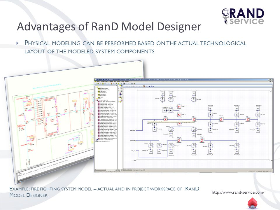 http://www.rand-service.com/ Advantages of RanD Model Designer P HYSICAL MODELING CAN BE PERFORMED BASED ON THE ACTUAL TECHNOLOGICAL LAYOUT OF THE MOD
