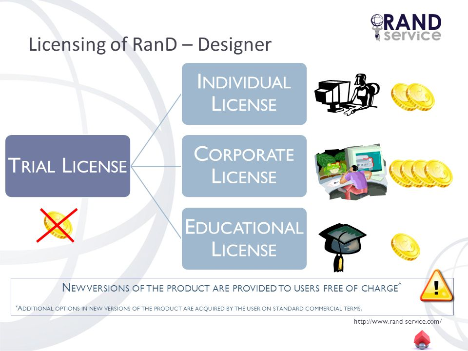 http://www.rand-service.com/ Licensing of RanD – Designer T RIAL L ICENSE I NDIVIDUAL L ICENSE C ORPORATE L ICENSE E DUCATIONA L L ICENSE N EW VERSIONS OF THE PRODUCT ARE PROVIDED TO USERS FREE OF CHARGE * * A DDITIONAL OPTIONS IN NEW VERSIONS OF THE PRODUCT ARE ACQUIRED BY THE USER ON STANDARD COMMERCIAL TERMS.