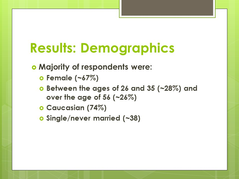 Results: Demographics Majority of respondents were: Female (~67%) Between the ages of 26 and 35 (~28%) and over the age of 56 (~26%) Caucasian (74%) Single/never married (~38)