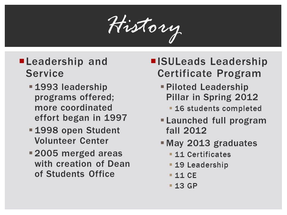 Leadership and Service 1993 leadership programs offered; more coordinated effort began in open Student Volunteer Center 2005 merged areas with creation of Dean of Students Office ISULeads Leadership Certificate Program Piloted Leadership Pillar in Spring students completed Launched full program fall 2012 May 2013 graduates 11 Certificates 19 Leadership 11 CE 13 GP History