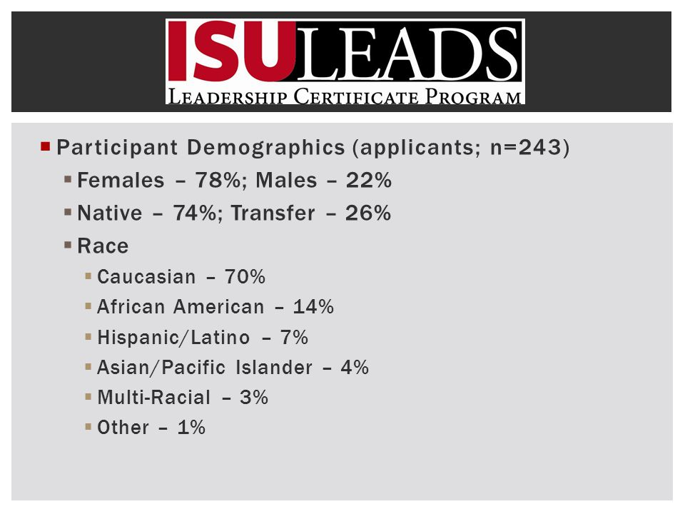 Participant Demographics (applicants; n=243) Females – 78%; Males – 22% Native – 74%; Transfer – 26% Race Caucasian – 70% African American – 14% Hispanic/Latino – 7% Asian/Pacific Islander – 4% Multi-Racial – 3% Other – 1%