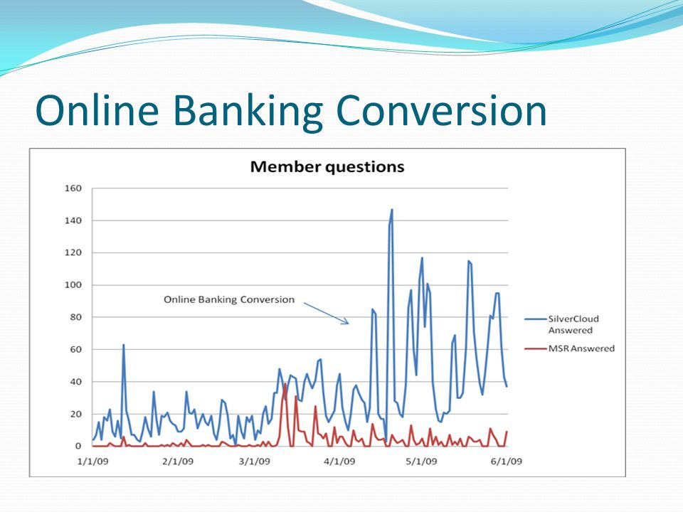 Online Banking Conversion