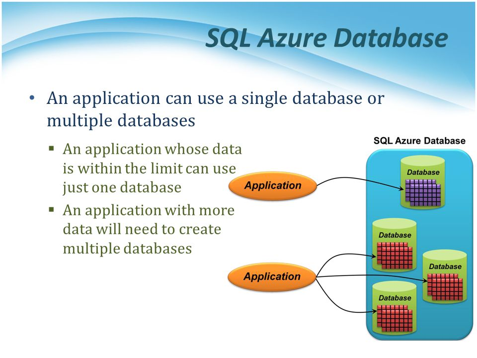 SQL Azure Database An application can use a single database or multiple databases An application whose data is within the limit can use just one datab