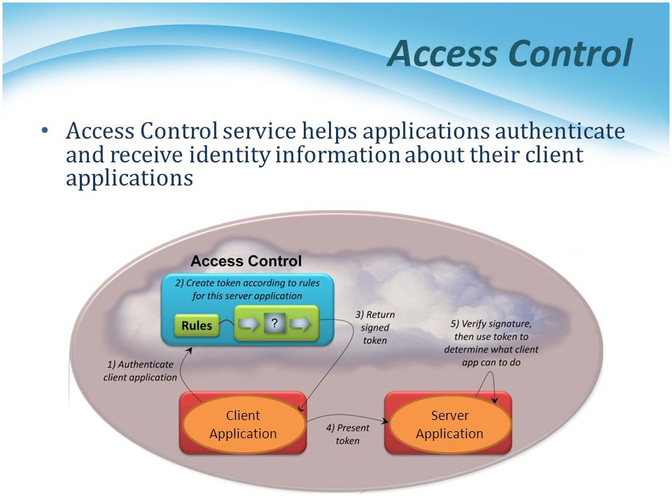 Access Control Access Control service helps applications authenticate and receive identity information about their client applications Client Applicat