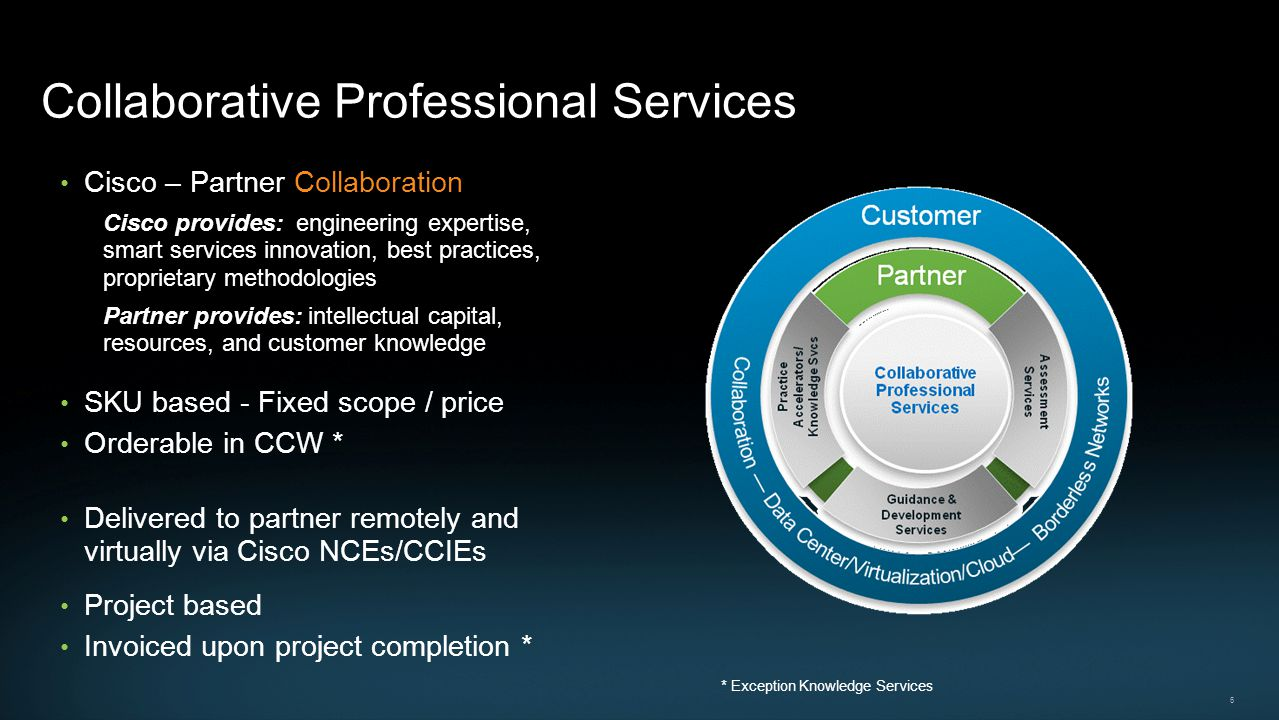 6 Collaborative Professional Services Cisco – Partner Collaboration Cisco provides: engineering expertise, smart services innovation, best practices,