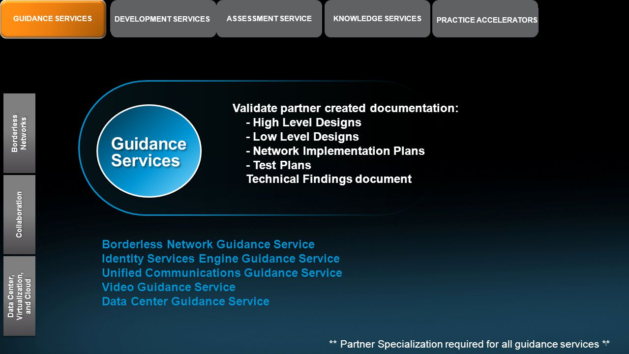 8 GUIDANCE SERVICESASSESSMENT SERVICEGUIDANCE SERVICESKNOWLEDGE SERVICES PRACTICE ACCELERATORS DEVELOPMENT SERVICES Borderless Networks Collaboration