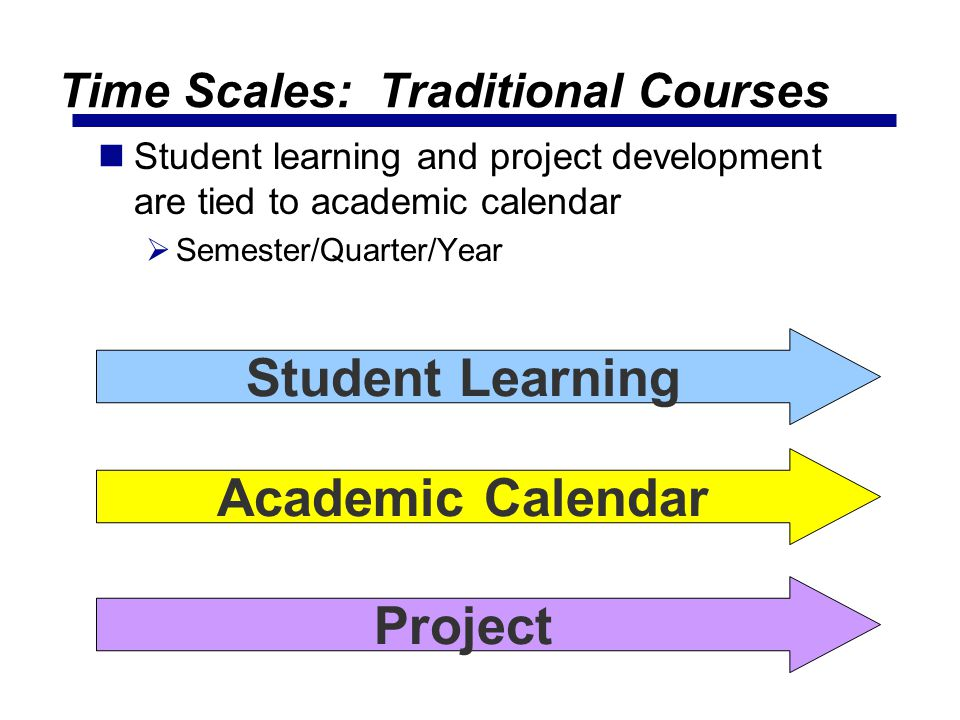 Time Scales: Traditional Courses Student Learning Academic Calendar Project Student learning and project development are tied to academic calendar Sem