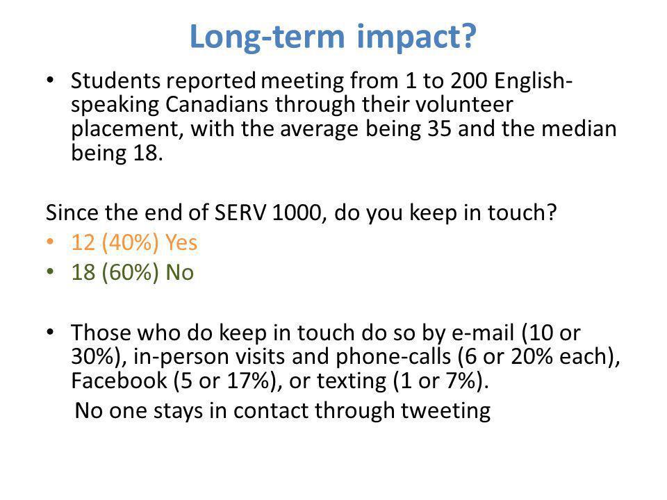 Long-term impact.
