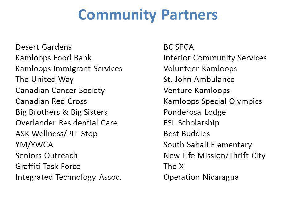 Community Partners Desert Gardens BC SPCA Kamloops Food Bank Interior Community Services Kamloops Immigrant Services Volunteer Kamloops The United Way St.