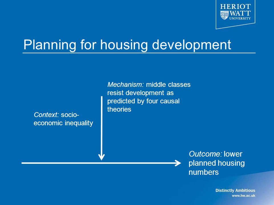 Planning for housing development Mechanism: middle classes resist development as predicted by four causal theories Outcome: lower planned housing numbers Context: socio- economic inequality