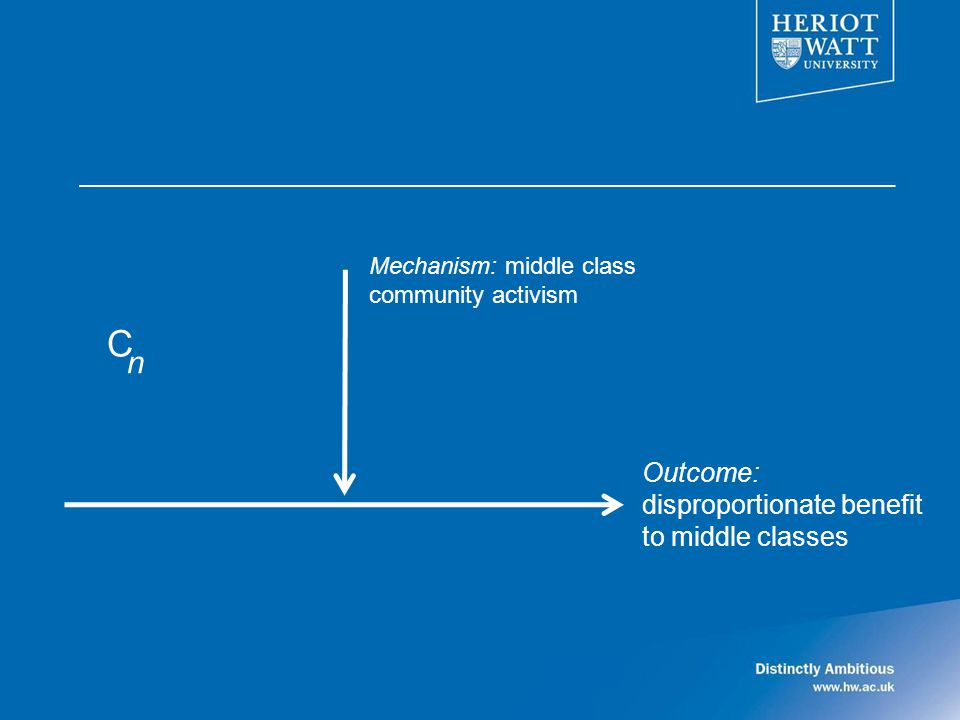 Mechanism: middle class community activism Outcome: disproportionate benefit to middle classes C n