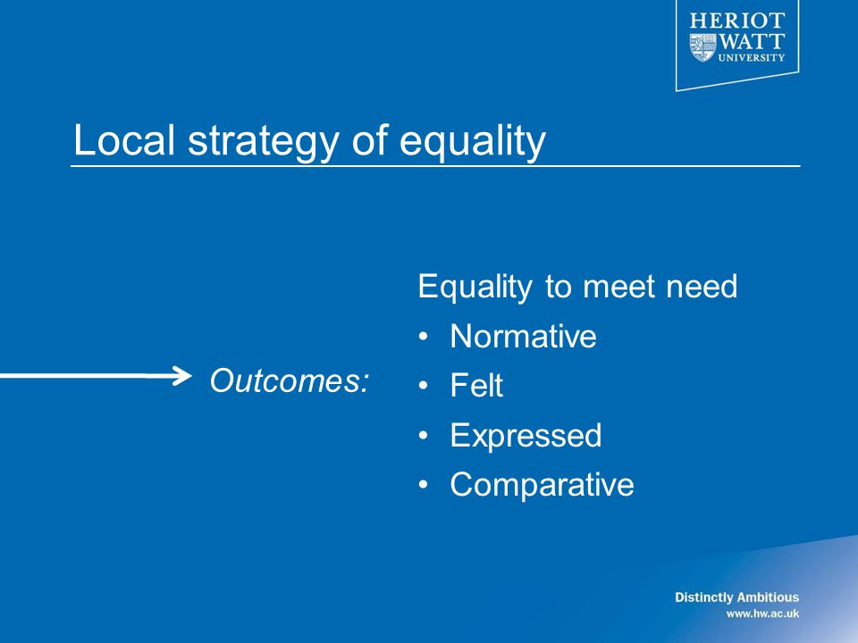 Local strategy of equality Equality to meet need Normative Felt Expressed Comparative Outcomes: