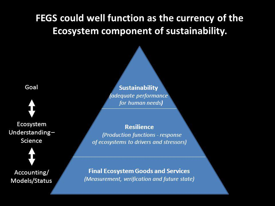 Goal Ecosystem Understanding – Science Accounting/ Models/Status FEGS could well function as the currency of the Ecosystem component of sustainability.
