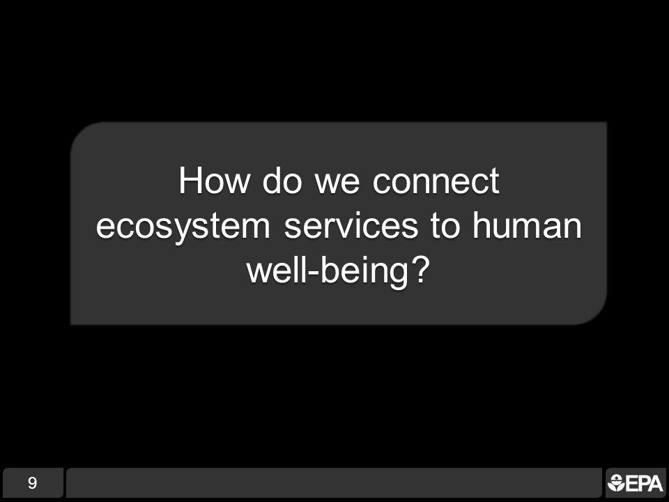 How do we connect ecosystem services to human well-being? 9