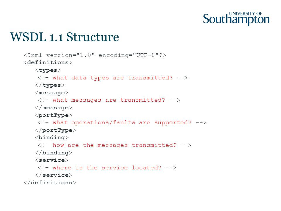 WSDL 1.1 Structure