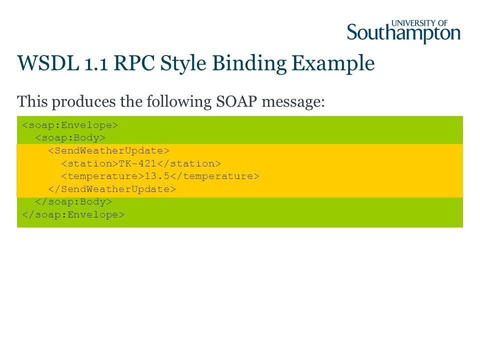 WSDL 1.1 RPC Style Binding Example This produces the following SOAP message: TK-421 13.5