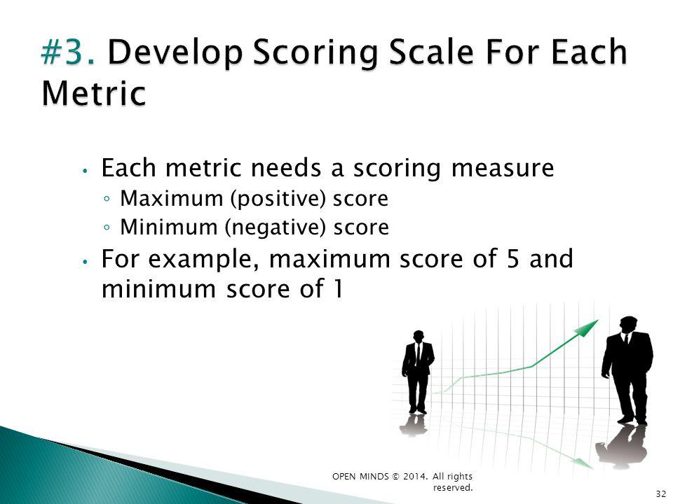 Each metric needs a scoring measure Maximum (positive) score Minimum (negative) score For example, maximum score of 5 and minimum score of 1 32 OPEN M