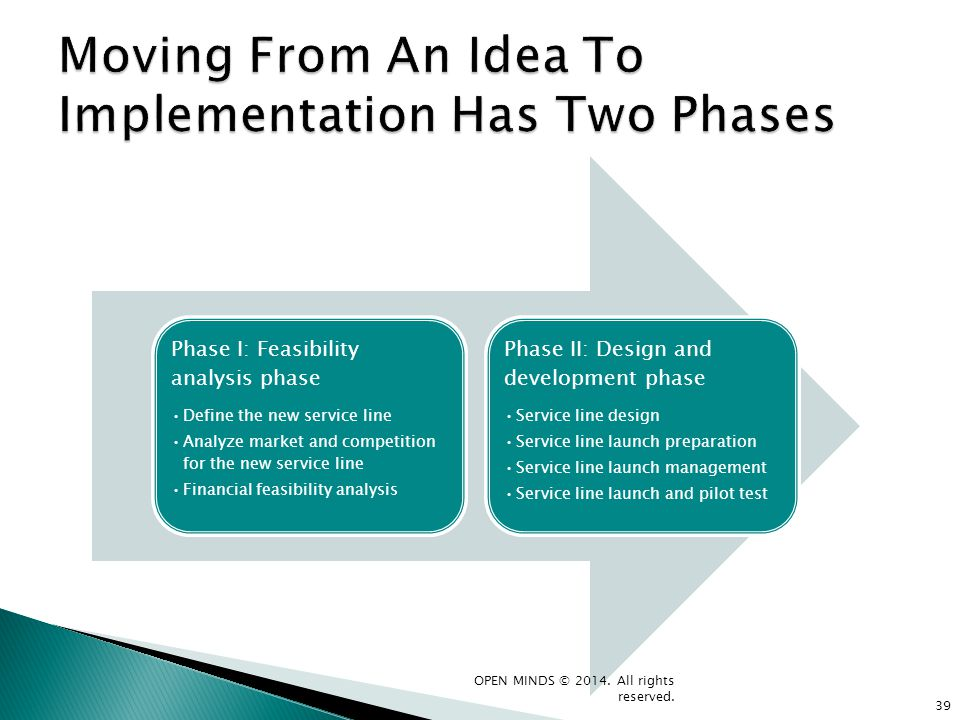 Phase I: Feasibility analysis phase Define the new service line Analyze market and competition for the new service line Financial feasibility analysis
