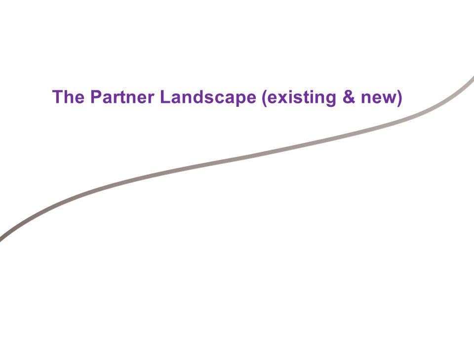 The Partner Landscape (existing & new)