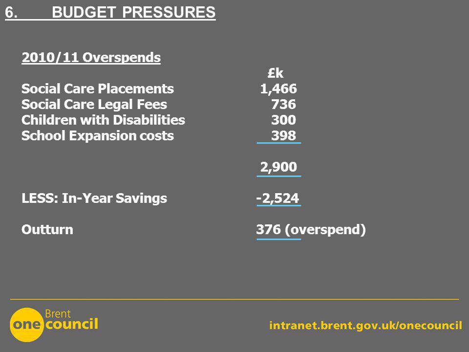 6. BUDGET PRESSURES 2010/11 Overspends £k Social Care Placements 1,466 Social Care Legal Fees 736 Children with Disabilities 300 School Expansion cost