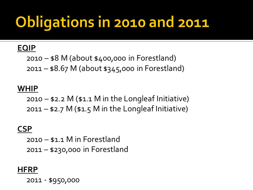 EQIP 2010 – $8 M (about $400,000 in Forestland) 2011 – $8.67 M (about $345,000 in Forestland) WHIP 2010 – $2.2 M ($1.1 M in the Longleaf Initiative) 2011 – $2.7 M ($1.5 M in the Longleaf Initiative) CSP 2010 – $1.1 M in Forestland 2011 – $230,000 in Forestland HFRP 2011 - $950,000