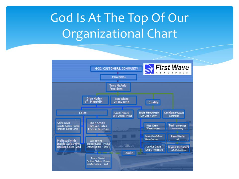 God Is At The Top Of Our Organizational Chart