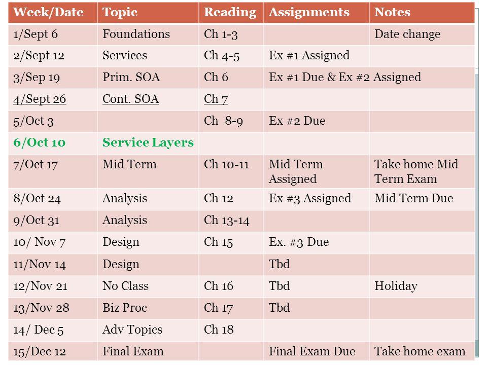 Class Schedule Week/DateTopicReadingAssignmentsNotes 1/Sept 6FoundationsCh 1-3Date change 2/Sept 12ServicesCh 4-5Ex #1 Assigned 3/Sep 19Prim.