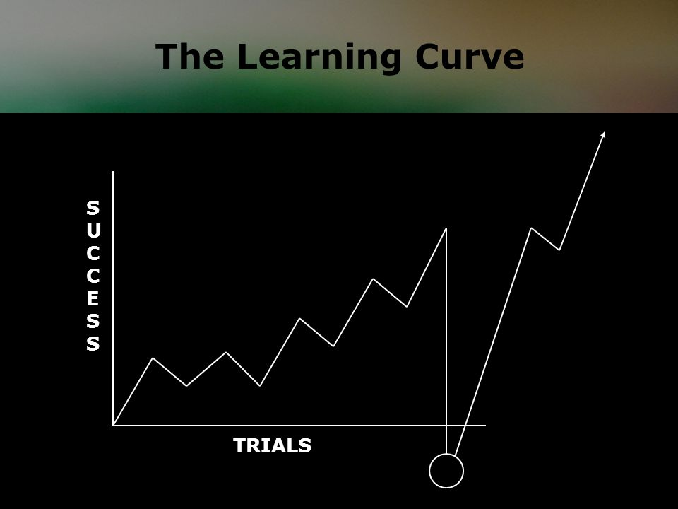 The Learning Curve SUCCESS SUCCESS TRIALS
