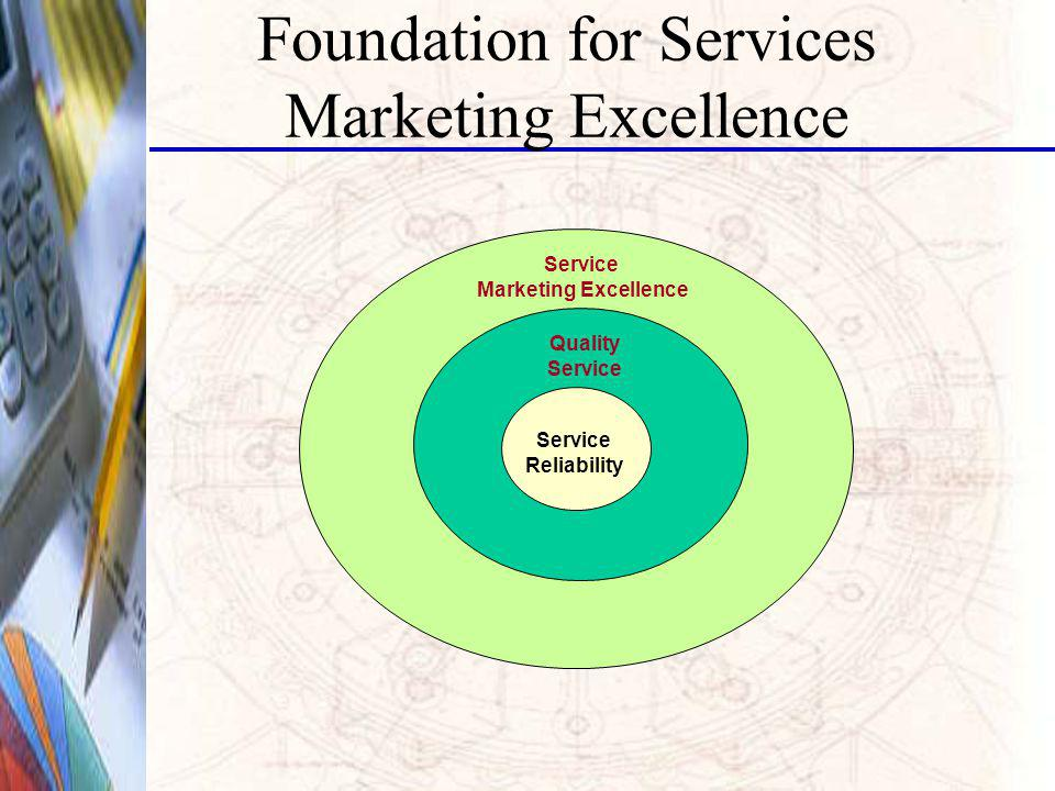 Foundation for Services Marketing Excellence Service Reliability Service Marketing Excellence Quality Service