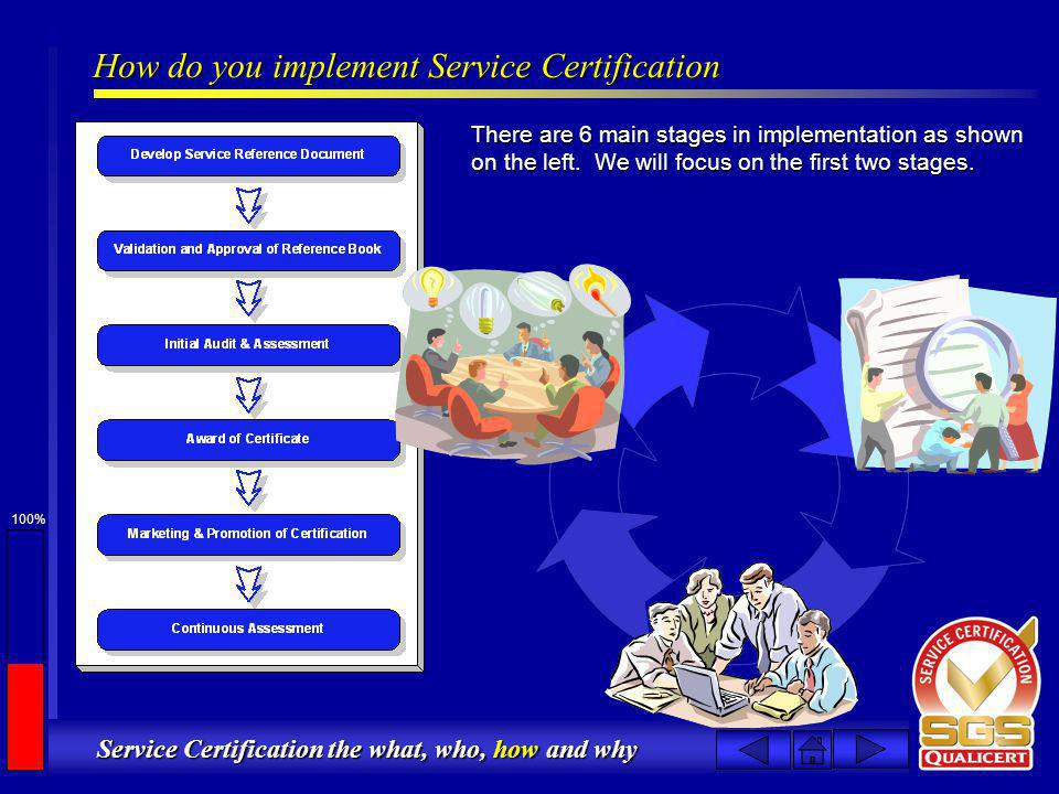 100% Service Certification the what, who, how and why How do you implement Service Certification There are 6 main stages in implementation as shown on the left.