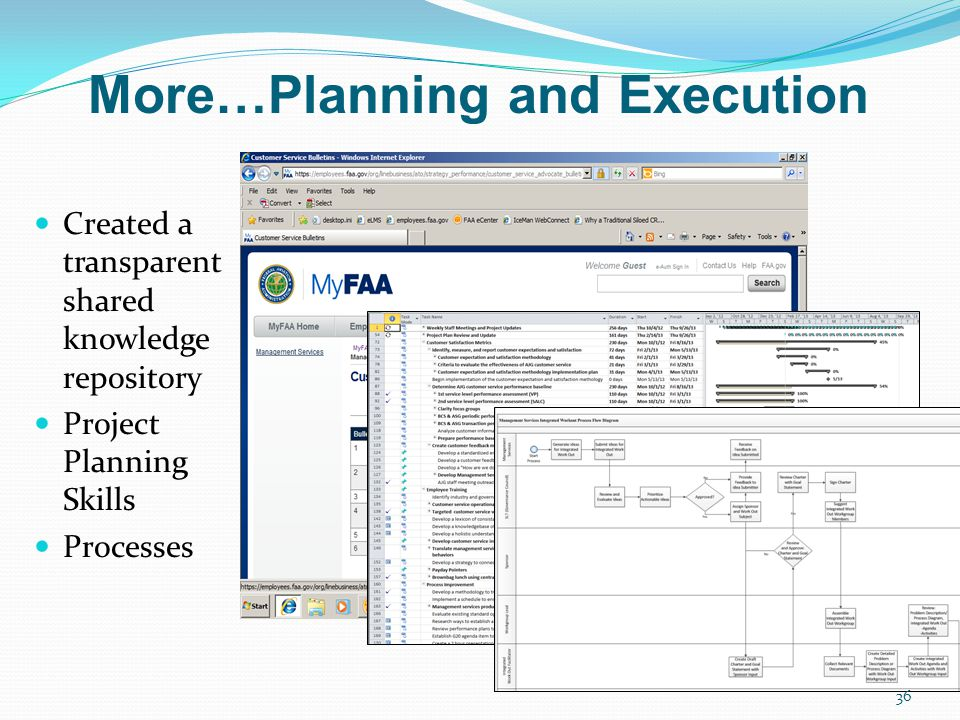 Created a transparent shared knowledge repository Project Planning Skills Processes More…Planning and Execution 36