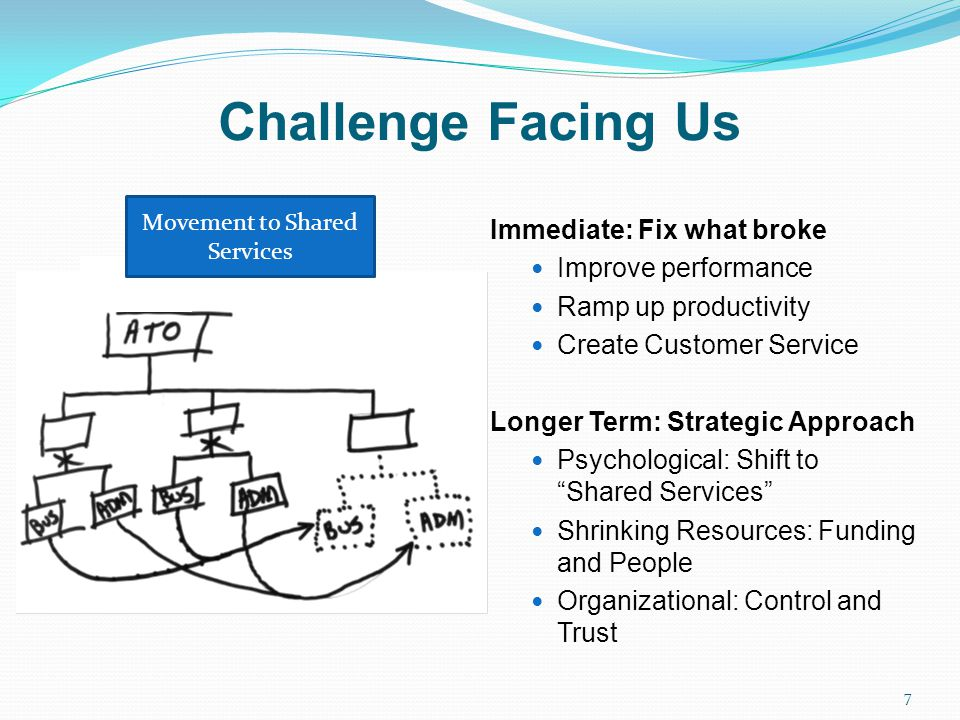 Challenge Facing Us 7 Movement to Shared Services Immediate: Fix what broke Improve performance Ramp up productivity Create Customer Service Longer Te