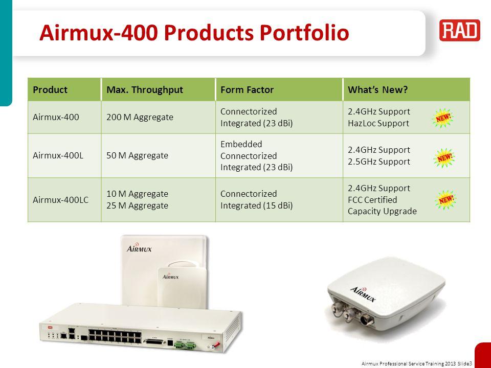 Airmux Professional Service Training 2013 Slide 3 Airmux-400 Products Portfolio ProductMax.