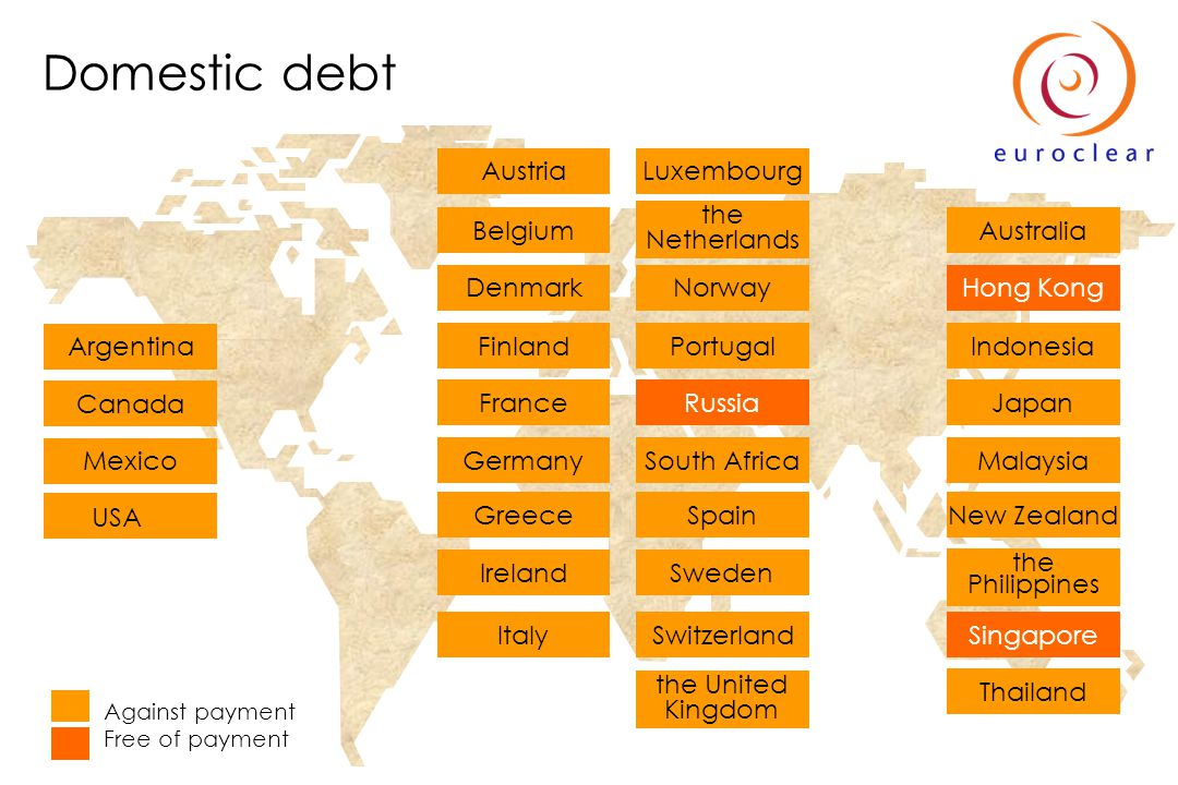 Domestic debt Austria Belgium Denmark Finland France Germany Ireland Greece Italy Luxembourg the Netherlands Norway South Africa Spain Portugal Sweden the United Kingdom Russia Switzerland CS205 Australia Indonesia Malaysia the Philippines Hong Kong Thailand Japan Singapore Against payment Free of payment Argentina USA Canada Mexico New Zealand
