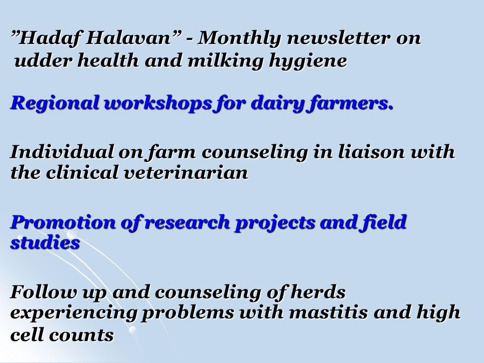Regional workshops for dairy farmers.