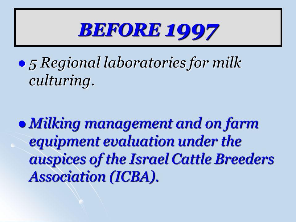 BEFORE 1997 5 Regional laboratories for milk culturing. 5 Regional laboratories for milk culturing. Milking management and on farm equipment evaluatio