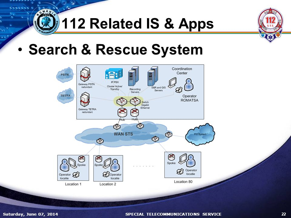 Saturday, June 07, 2014 22 SPECIAL TELECOMMUNICATIONS SERVICE 112 Related IS & Apps Search & Rescue System