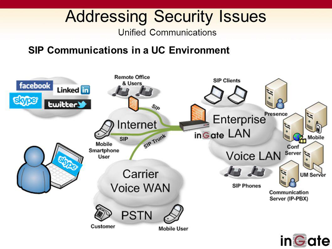 Addressing Security Issues Unified Communications SIP Communications in a UC Environment