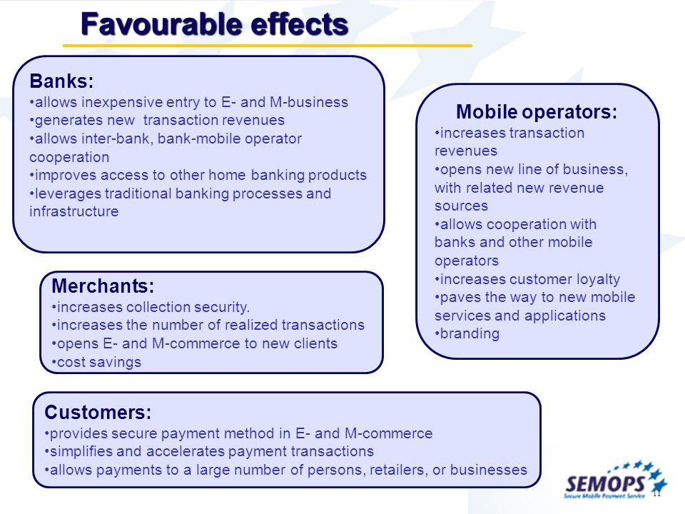 11 Favourable effects Favourable effects Banks: allows inexpensive entry to E- and M-business generates new transaction revenues allows inter-bank, bank-mobile operator cooperation improves access to other home banking products leverages traditional banking processes and infrastructure Merchants: increases collection security.