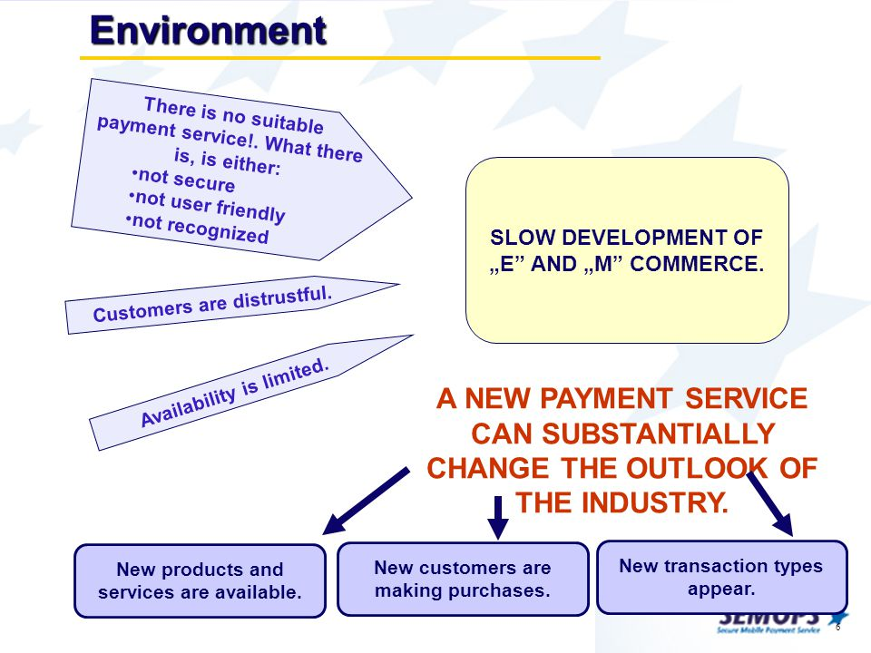 6Environment There is no suitable payment service!.