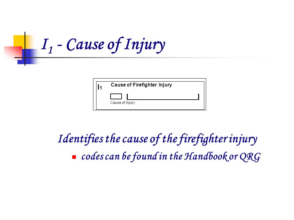I 1 - Cause of Injury Identifies the cause of the firefighter injury codes can be found in the Handbook or QRG Cause of Firefighter Injury Cause of in