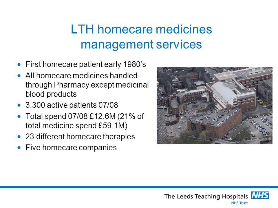 LTH homecare Top 10 by spend 07/08 1.Etanercept 2.