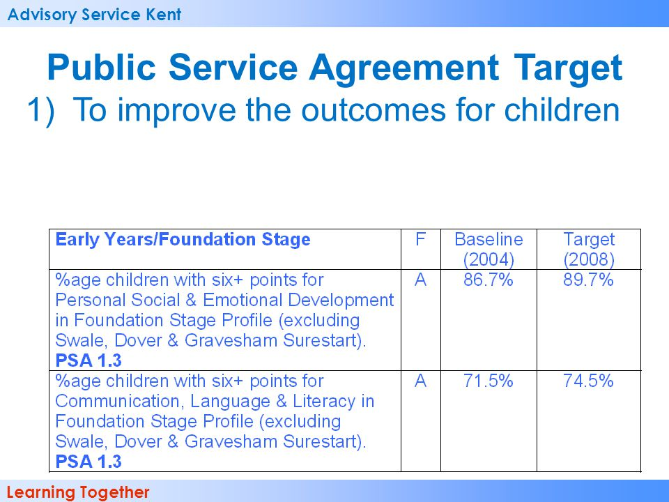 Advisory Service Kent Learning Together Public Service Agreement Target 1) To improve the outcomes for children