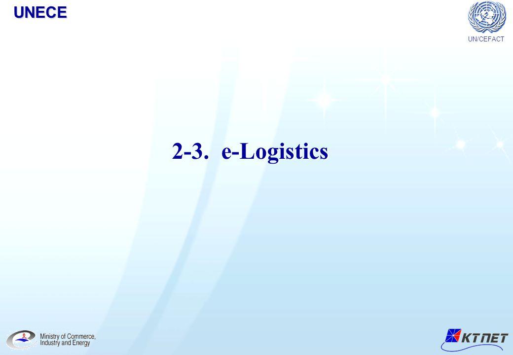 2-3. e-Logistics UN/CEFACTUNECE