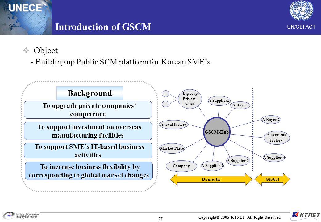 UN/CEFACTUNECE Copyright© 2005 KTNET All Right Reserved. 27 Object - Building up Public SCM platform for Korean SMEs Introduction of GSCM A Supplier1