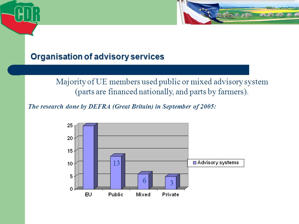 Organisation of advisory services Majority of UE members used public or mixed advisory system (parts are financed nationally, and parts by farmers).