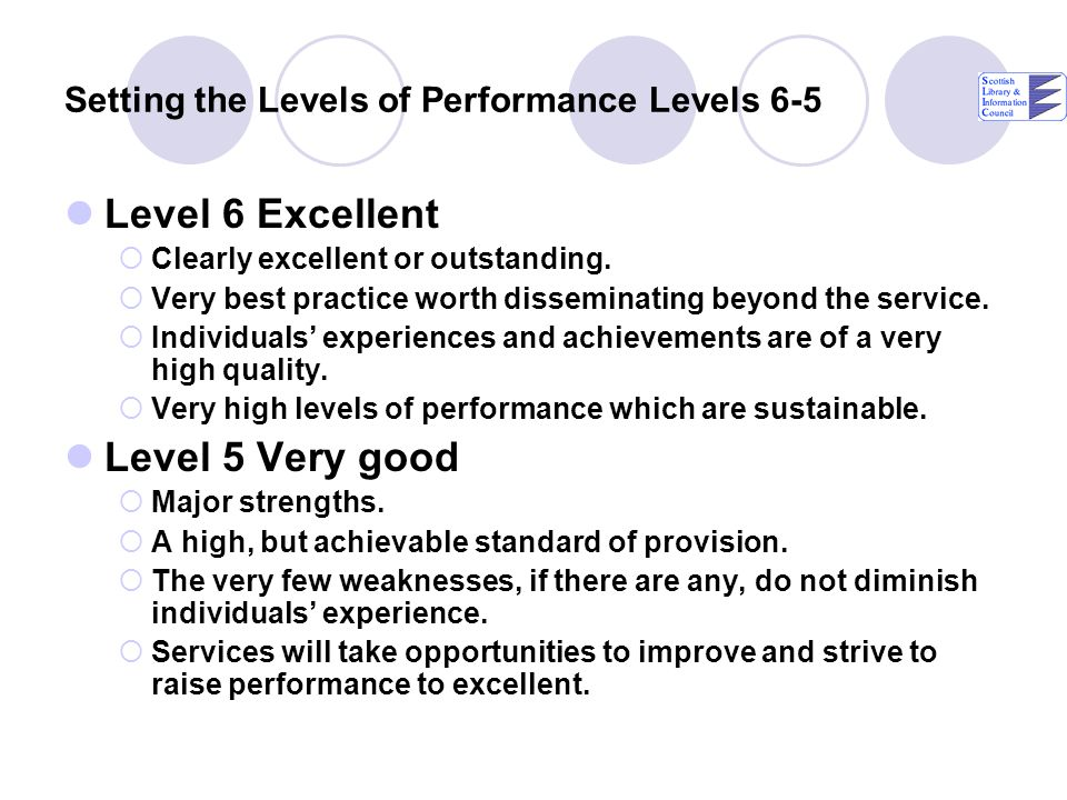 Setting the Levels of Performance Levels 3-4 Level 4 Good Provision with important strengths that have a positive impact.