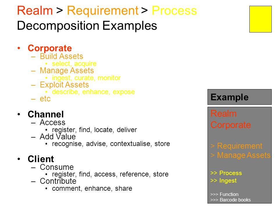 Realm > Requirement > Process Decomposition Examples Corporate –Build Assets select, acquire –Manage Assets ingest, curate, monitor –Exploit Assets de